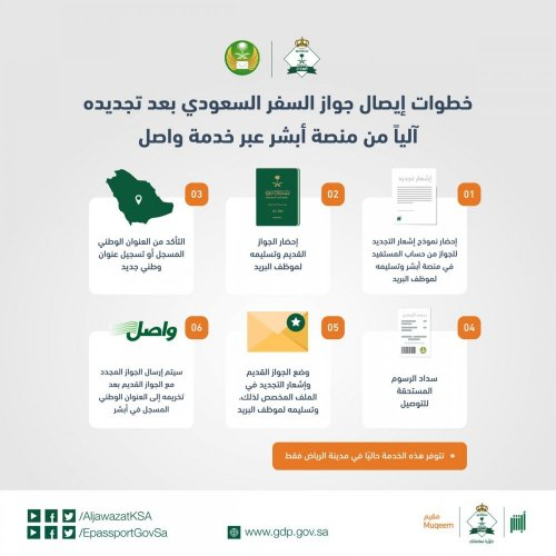 خدمة واصل لتوصيل جوازات السفر