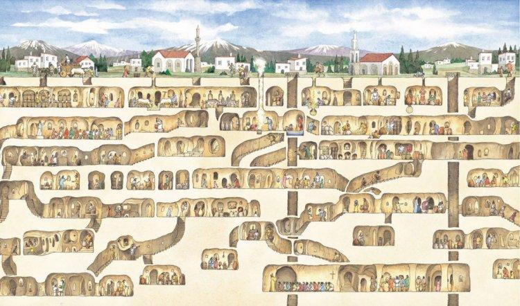 رسم تخطيطي لمدينة الجن تحت الارض فى تركيا
