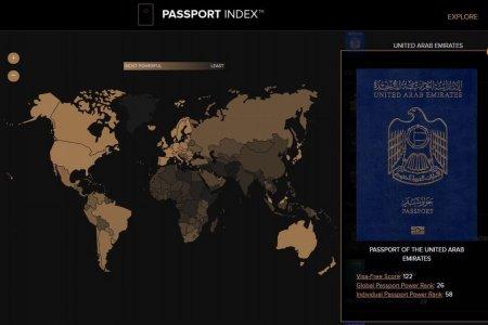 جواز السفر الإماراتي الأول عربيا والـ 26 عالميا