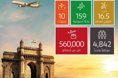 طيران الاتحاد في الهند